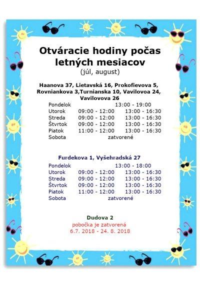 Letná prevádzka pobočiek petržalskej knižnice