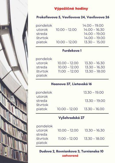 Knižnica opäť otvorená od 10. februára 2021