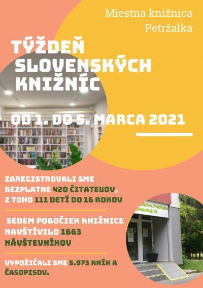Týždeň slovenských knižníc v číslach
